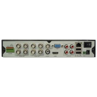 Conexiones de un DVR típico
