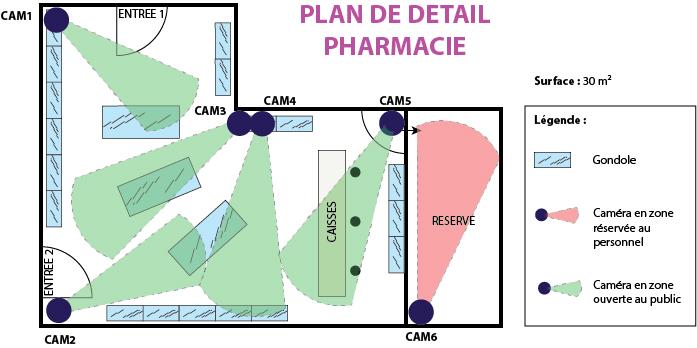 plan de detalle de farmacia